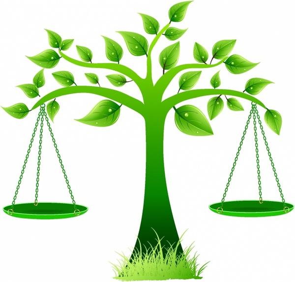 Environmental Scale