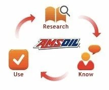 Why Use Synthetic Lubricants and Choose Amsoil?
