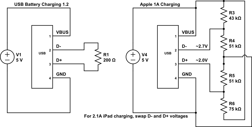 usb charging and apple charging?resize=665%2C335&ssl=1 diagrams 600419 ipad charger wiring diagram charging an ipad iphone charger wire diagram at gsmx.co