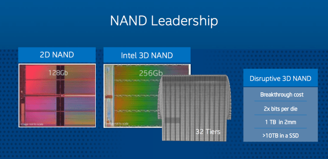 Screen%20Shot%202014 11 25%20at%2011.16.17 Intel induces 64 layer 3D NAND technology in its 10nm flash chip