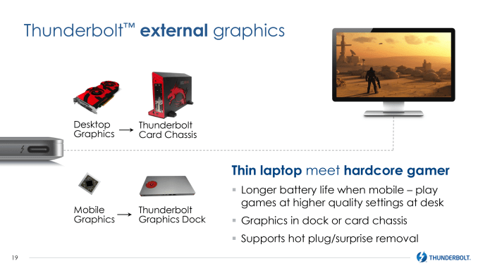 External GPU on Mac?