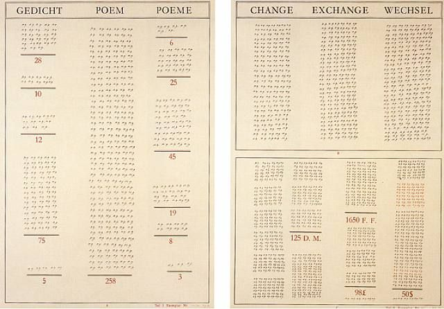 Marcel Broodthaers, Gedicht/Poem/Poème - Change/Exchange/Wechsel  (1973)
