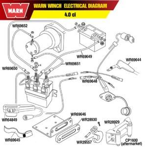 Warn Winch Remote Control Socket Harness|