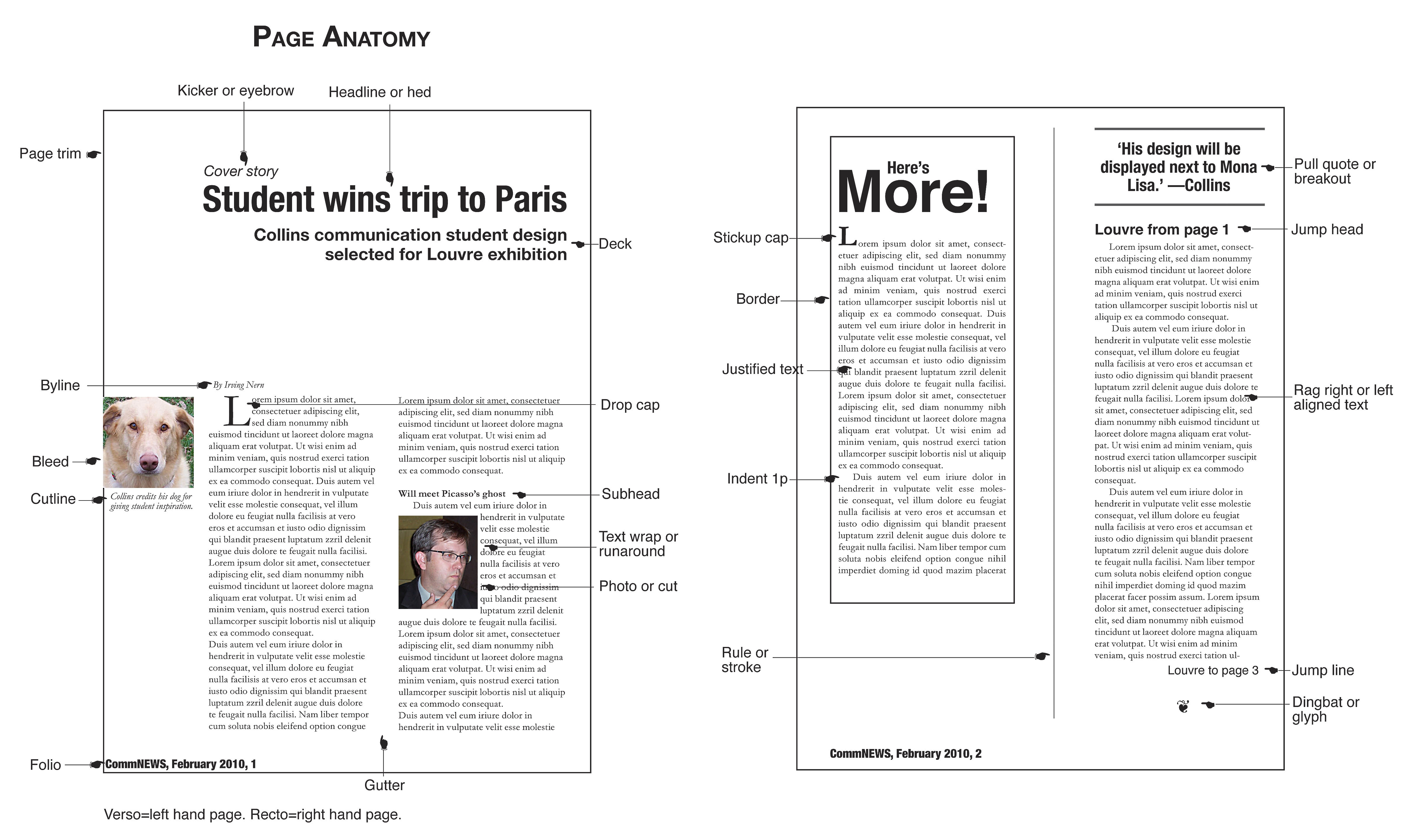 Anatomy Of A Magazine Layout Ontabletop Home Of Beasts