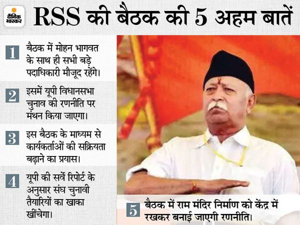 In the meeting to be held in Chitrakoot, along with the Sangh chief, many senior officials of All India level will be present.