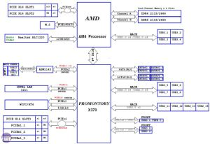 Correct BIOS NVME M2 Settings and other oddities  Page 3