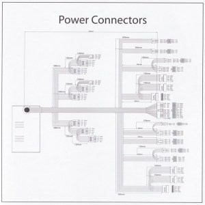 SilverPower SPS850 Power Supply  Bjorn3D