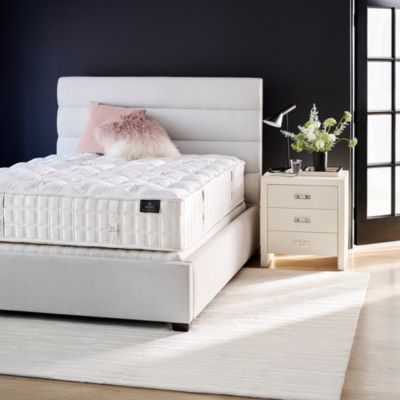 Kluft Royal Sovereign Ellis Firm Mattress Collection 100