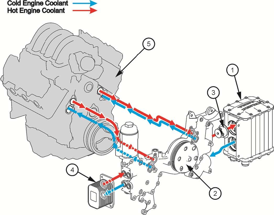 Read Online Volvo 8 1 Gi Penta Wiring Harness
