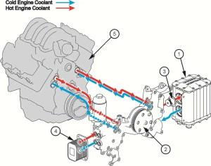 Volvo Penta Introduces Next Generation V8 and V6 Gasoline Engines  boats