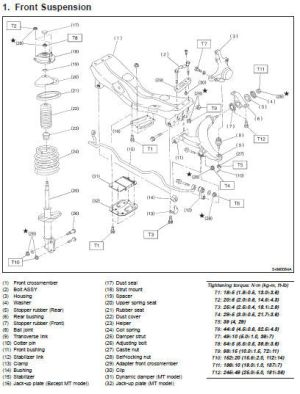 SUBARU FORESTER 1998 1999 2000 2001 2002 REPAIR SERVICE