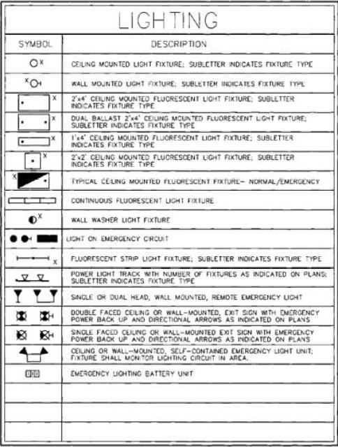 Standard Symbols Of Electronics  U0026 Electical