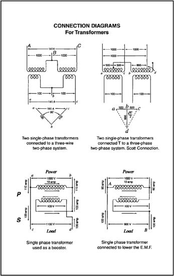 p30001c86g2470001vpp_thm?resized347%2C550 transformer wiring diagram single phase efcaviation com distribution transformer wiring diagram at gsmx.co