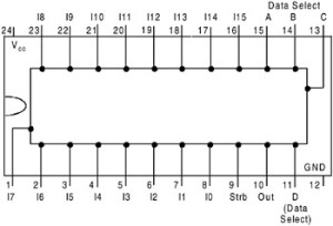 Appendix 3: Pin Configuration of 74 Series Integrated Circuits   Engineering360