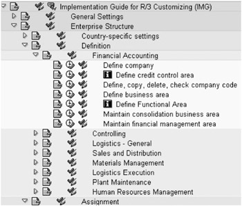 Sap fico project implementation technicalguide image from book malvernweather Image collections