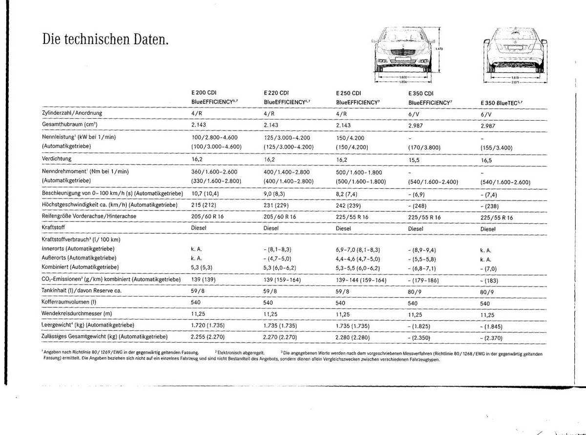 Mercedes Benz E Class Leaked Brochure Reveals