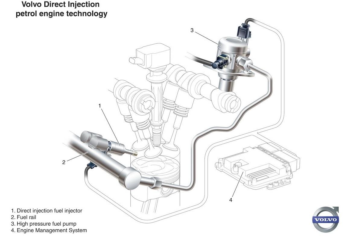 Volvo Launches New 203hp 2 0 Liter Turbo Gasoline Engine