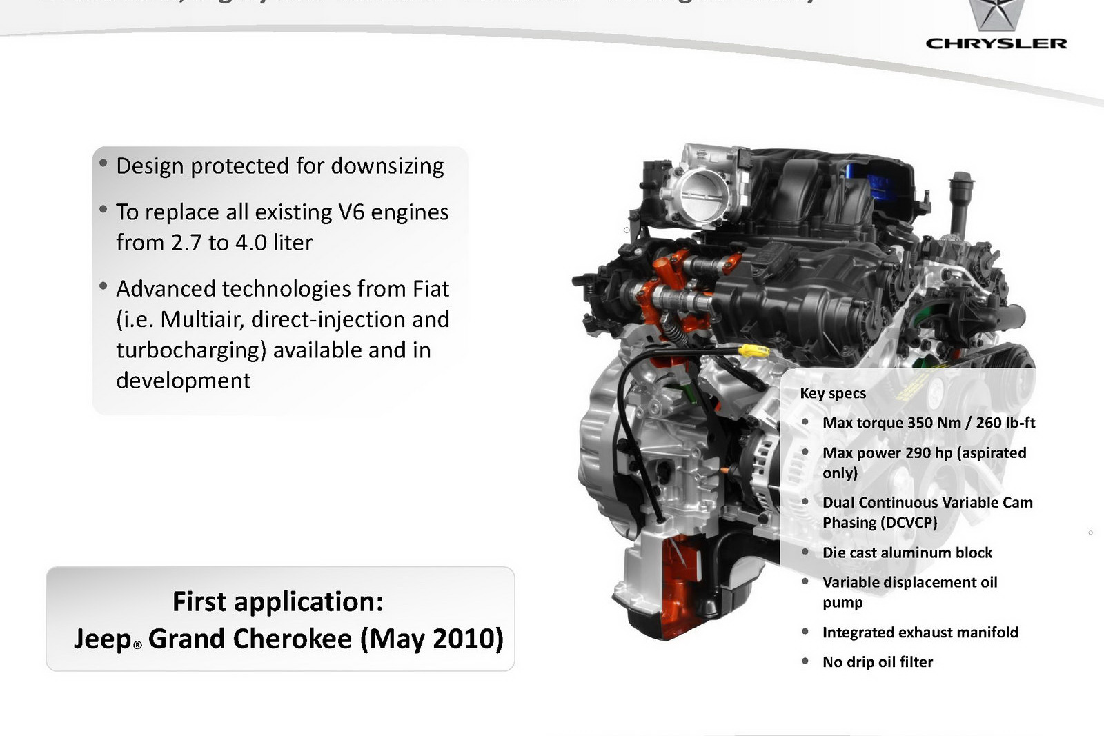 Chrysler 2 7 Engine Torque Specs