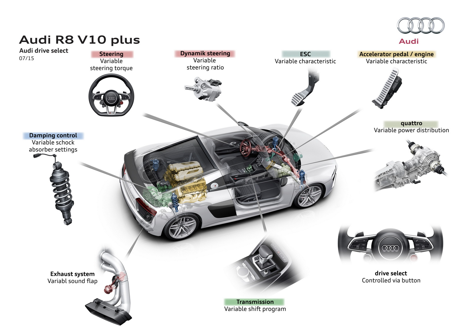 Audi S New 602hp R8 V10 Plus Detailed In New Gallery With