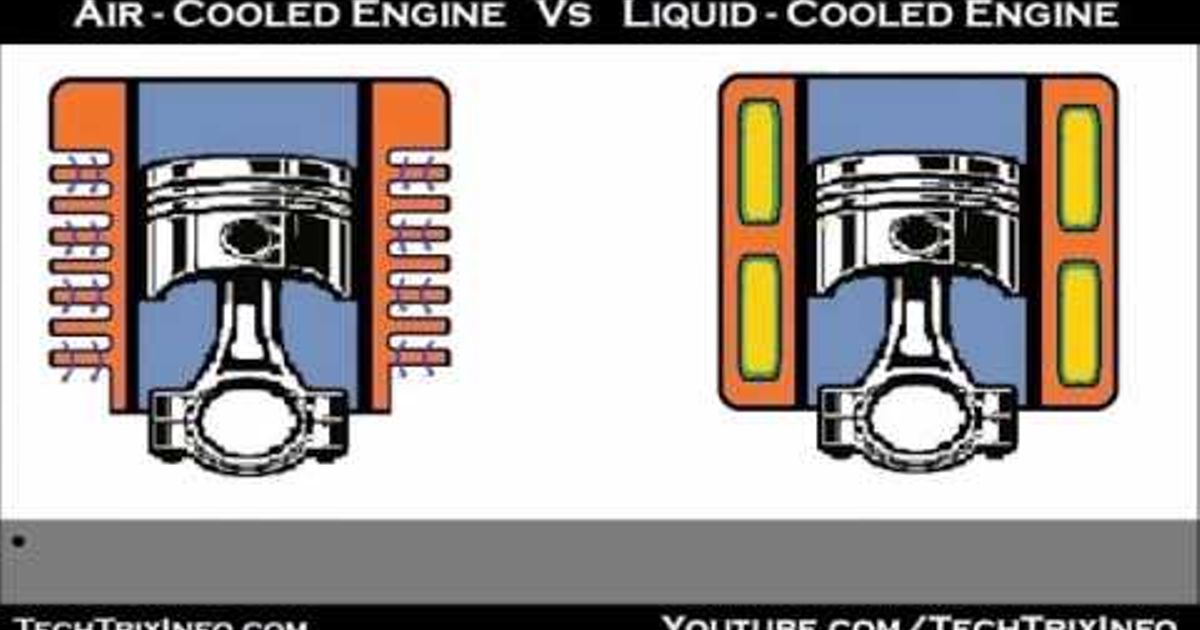 Air cooled Vs Water cooled engine http://bit.ly/2w0oLCY What's App ...