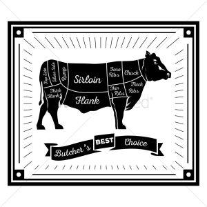 Butcher cow cuts diagram Vector Image  1490977
