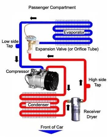 automotive air conditioner wiring diagram wiring diagram automotive air conditioner thermostat image automotive air conditioning wiring diagrams