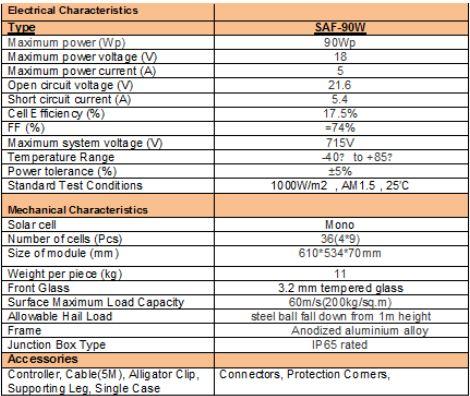 90-Watt-Panel-Specifictions
