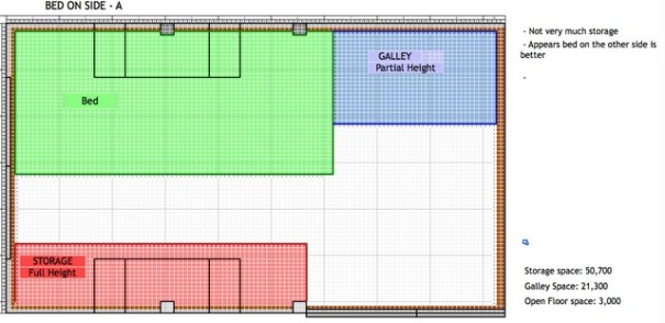 For tall people, this is your most likely option, the bed along the side and a storage shelf across from it. Another consideration is the side door. In the Floor plan you can see the two side doors and that nothing is in front of them.