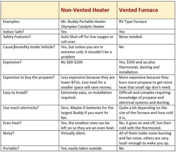 Heater-chart-3