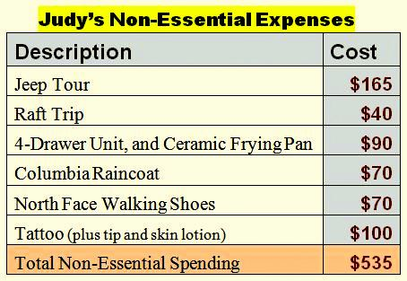 Trip-Judy-non-essentail-Costs-table-best