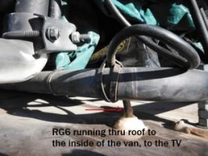 tv-running-rg6-thru-roof-350x262