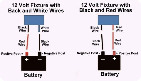 cheap rv living com basic 12 volt wiring how to install a leddiagram showing which color wire to use
