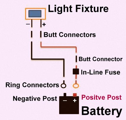 wiring light?resize=426%2C408 basic 12 volt wiring how to install a led light fixture cheap dc light wiring diagram at virtualis.co