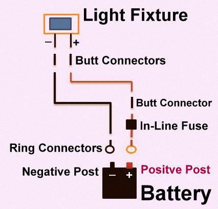 wiring light?resize=426%2C408 basic 12 volt wiring how to install a led light fixture cheap  at honlapkeszites.co