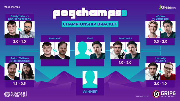 Kllapa e Kampionatit PogChamps 3