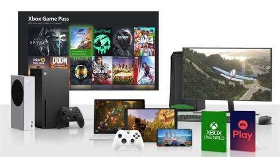 Xbox Taiwan Le估计今年上半年销售额将增长3倍-金融业务