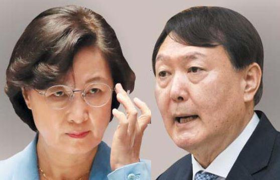 추미애 법무장관과 윤석열 검찰총장