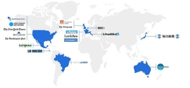 El mapa de medios de Google News Initiative (GNI).