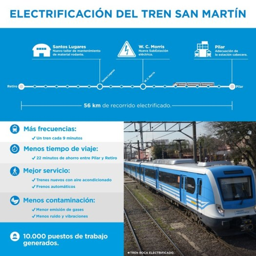 Electrificación del Tren San Martín