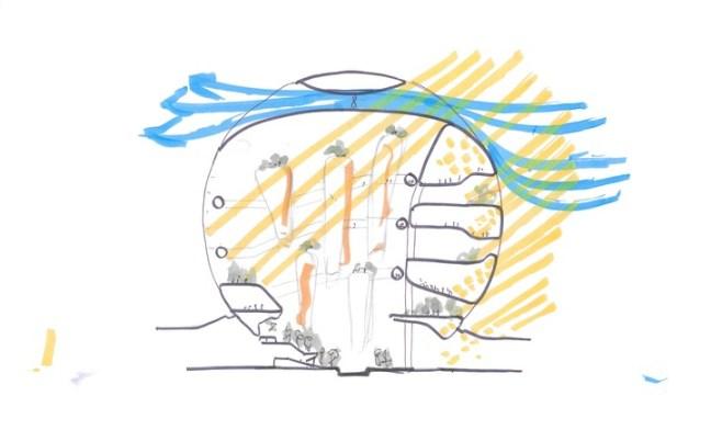 Protagonista. Dibujo a mano alzada de la esfera.