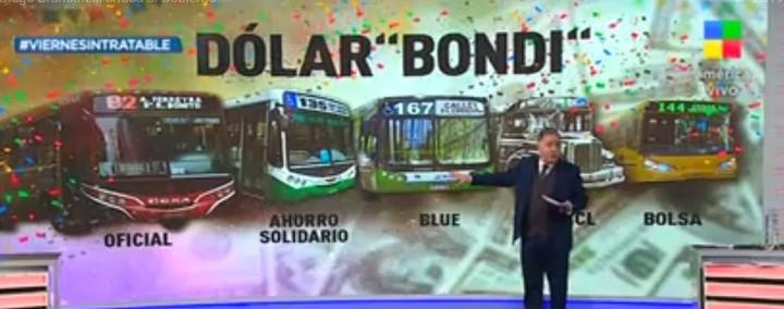 En Intratables hablaron del dólar bondi, luego de que la divisa estadounidense alcanzara los 167 pesos.