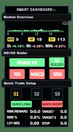 [Instant GB] Nicola Delic - ND10X - 10X Your Money In 10 Days 12
