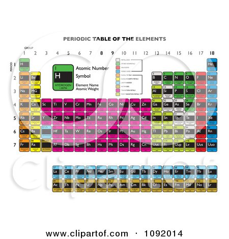 Free periodic table of elements wall poster periodic diagrams new free periodic table of elements wall poster urtaz Choice Image