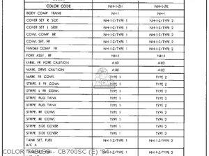 Honda CB700SC NIGHTHAWK S 1986 (G) USA parts lists and schematics