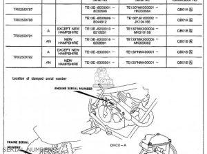 Honda Trx250x Fourtrax 250x 1987 (h) Usa parts list partsmanual partsfiche