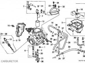 2007 Honda Rancher 420 Wiring Diagram | Wiring Diagram And Schematics