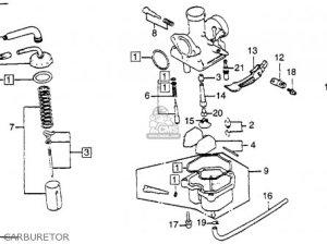 Honda Xr100 1984 (e) Usa parts list partsmanual partsfiche