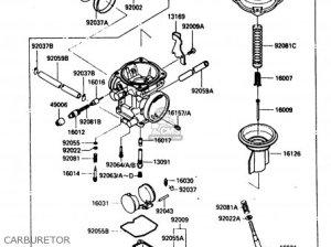 Kawasaki Klf300a2 Bayou300 1987 United Kingdom As parts