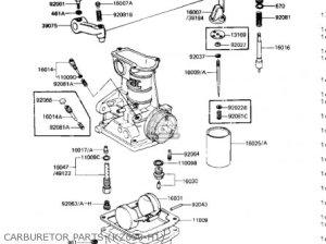 Kawasaki Kz650h2 Csr 1982 Usa Canada parts list