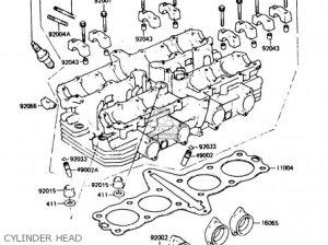 Kawasaki Z750I4 1984 EUROPE UK FR SD WG parts lists and schematics